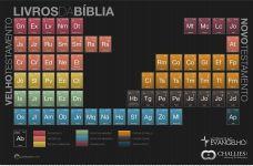 periodic-bible-table